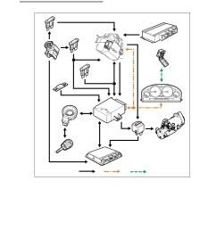 range rover suspension wiring diagram range rover firing order wiring diagram odicis 2004 range rover vogue [ 893 x 1263 Pixel ]