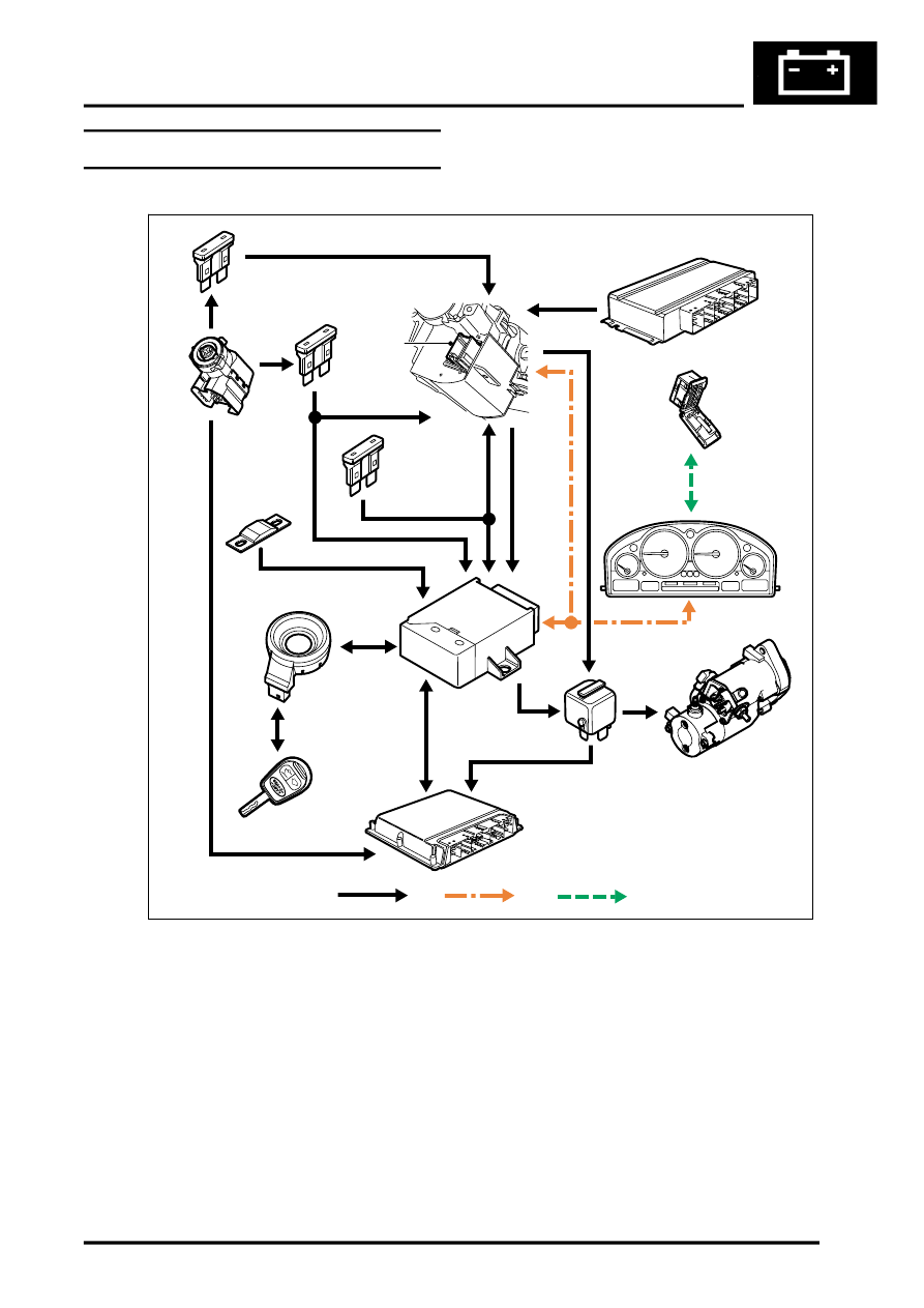 hight resolution of range rover suspension wiring diagram range rover firing order wiring diagram odicis 2004 range rover vogue
