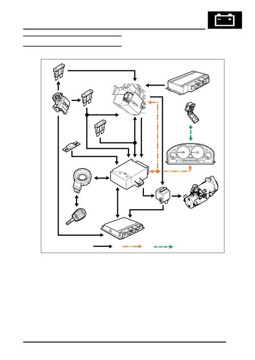 small resolution of range rover suspension wiring diagram range rover firing order wiring diagram odicis 2004 range rover vogue