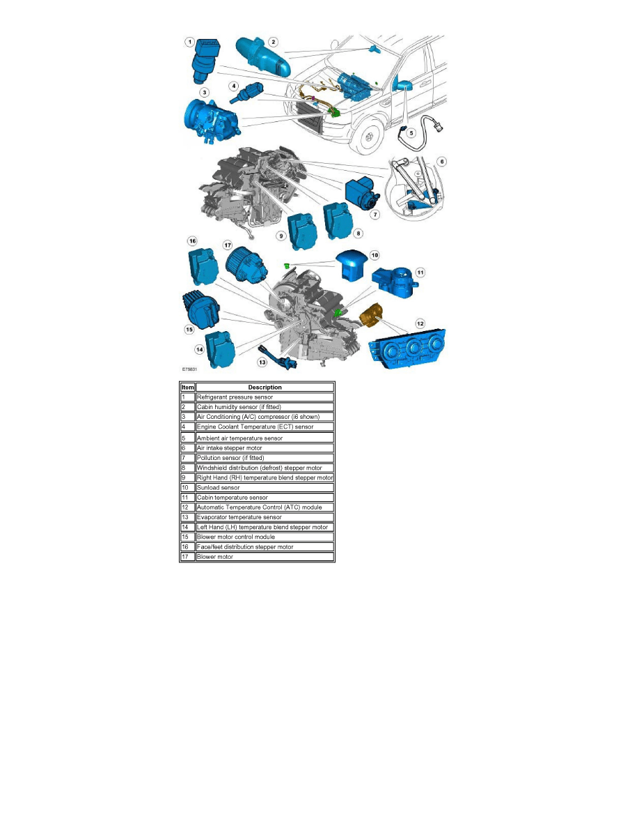Land Rover Workshop Manuals > LR2 (LF) L6-3.2L (2008
