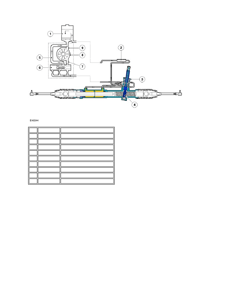 Land Rover Workshop Manuals > LR3/Disco 3 > 211-02 Power
