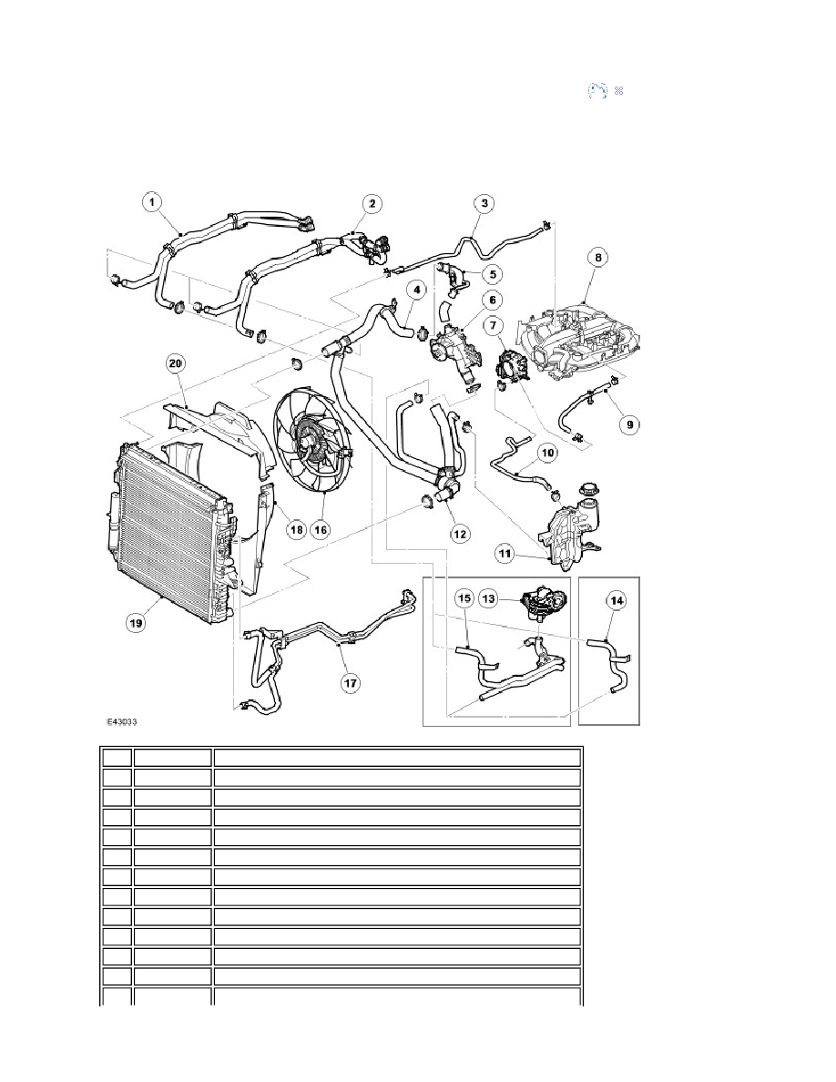 hight resolution of 303 03a engine cooling 4 0l description and operation