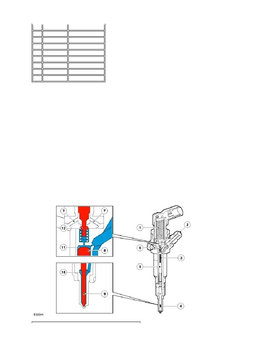 Land Rover Workshop Manuals > LR3/Disco 3 > 303-04C Fuel