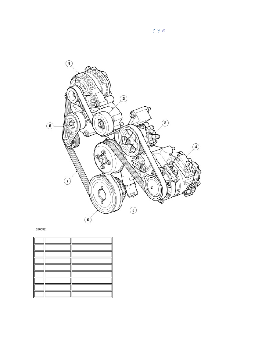 Land Rover Workshop Manuals > LR3/Disco 3 > 303-05A