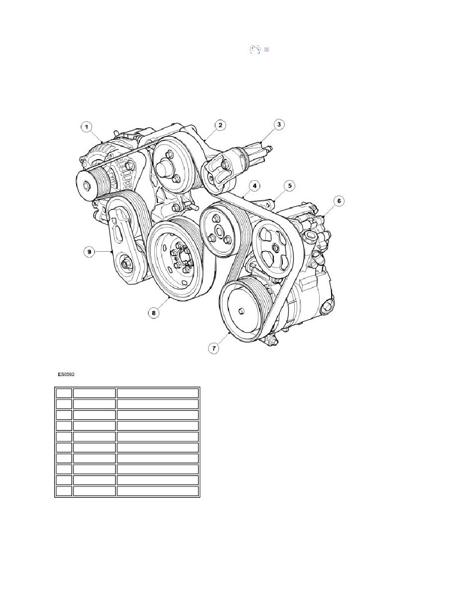 Land Rover Workshop Manuals > LR3/Disco 3 > 303-05C