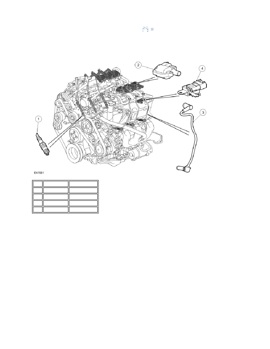 Land Rover Workshop Manuals > LR3/Disco 3 > 303-07A Engine