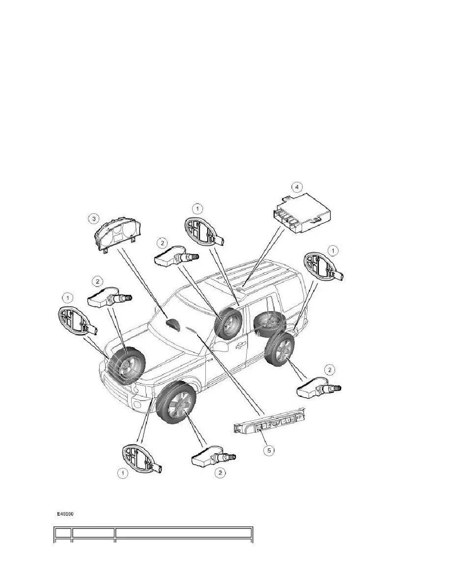 Land Rover Workshop Manuals > LR3/Disco 3 > 204-04 Wheels