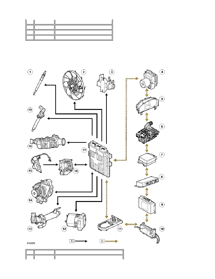 [WRG-1056] Lr3 Engine Diagram