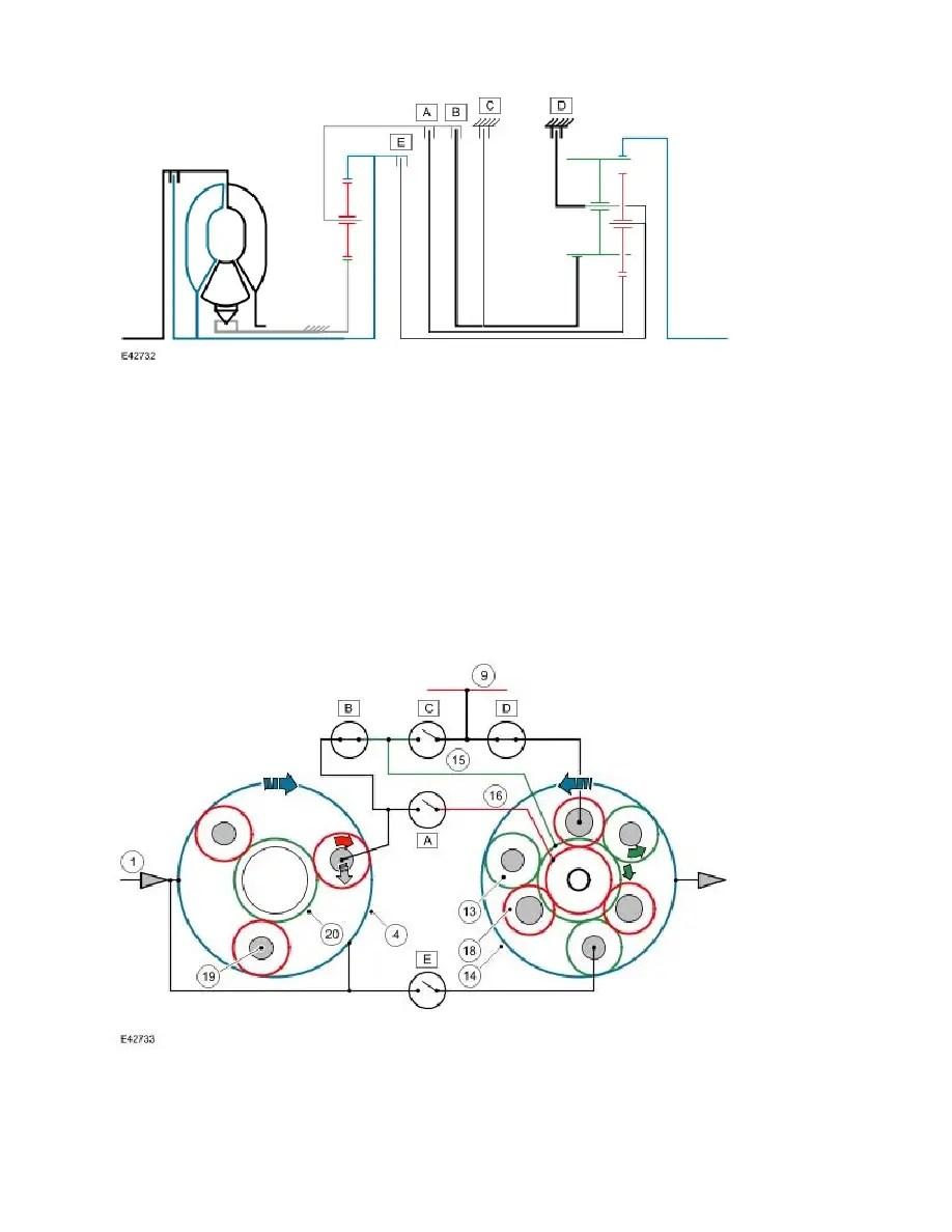 Land Rover Workshop Manuals > LR3/Disco 3 > 307-01A