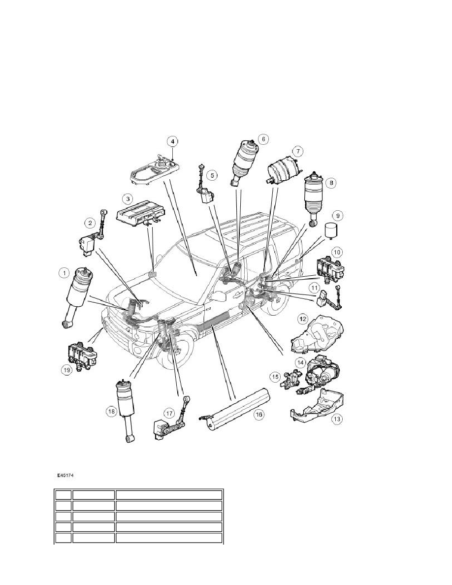 Land Rover Workshop Manuals > LR3/Disco 3 > 204-05 Vehicle