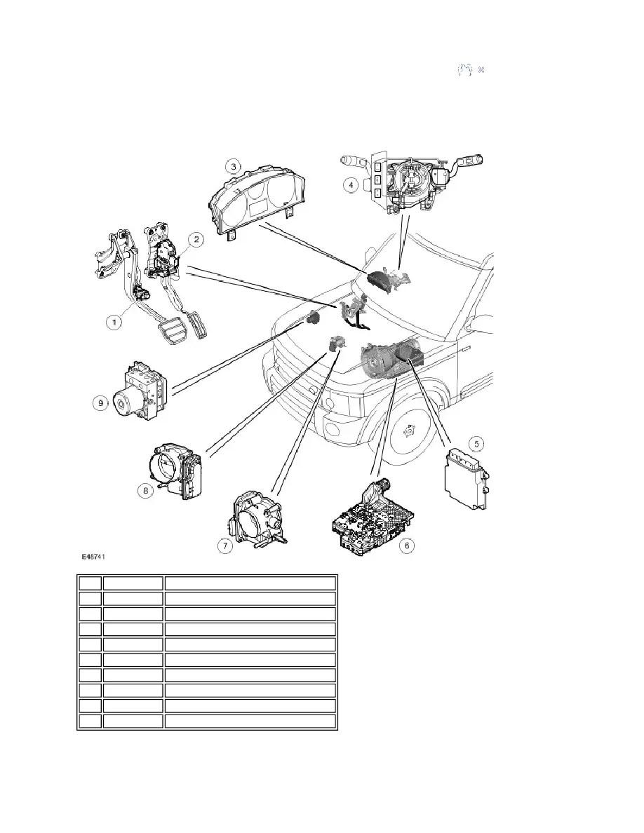 Land Rover Workshop Manuals > LR3/Disco 3 > 310-03A Speed