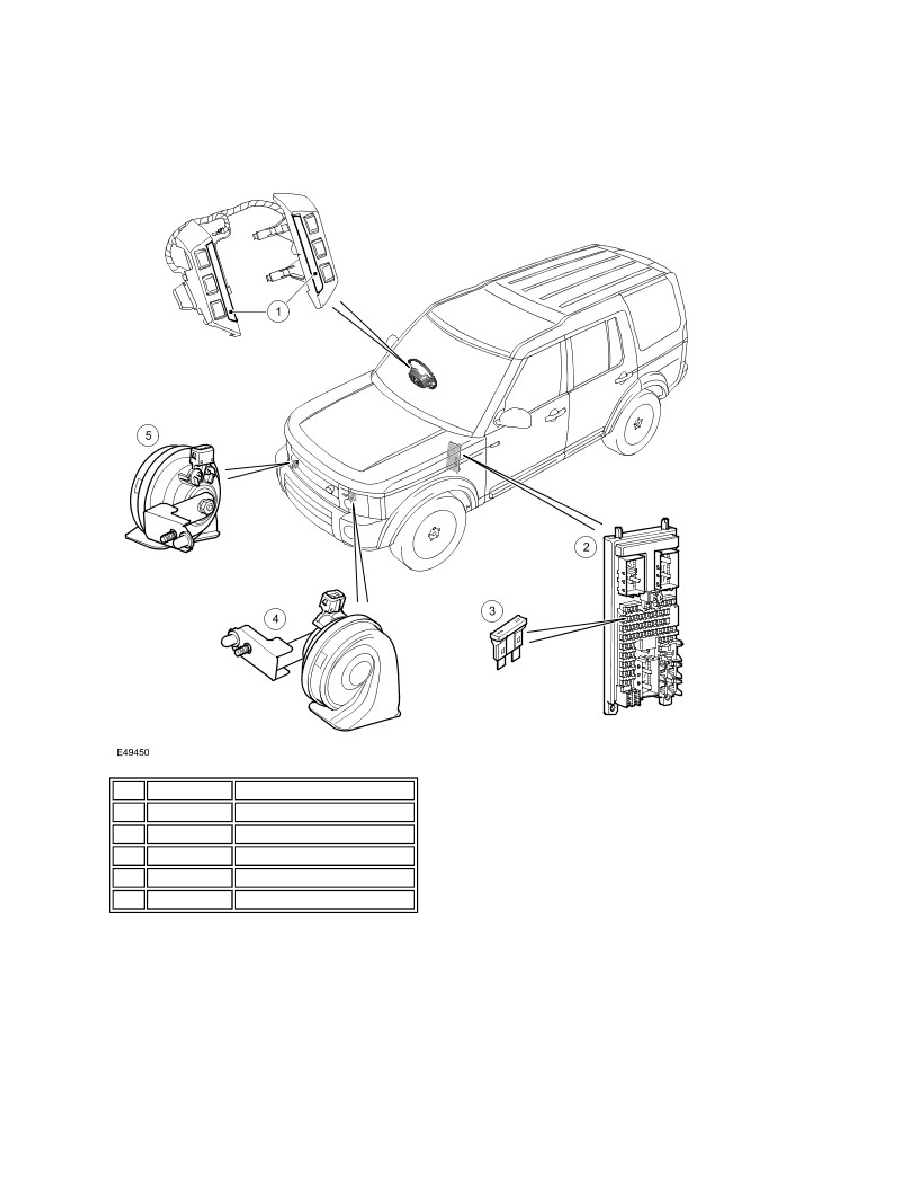 Land Rover Workshop Manuals > LR3/Disco 3 > 413-06 Horn
