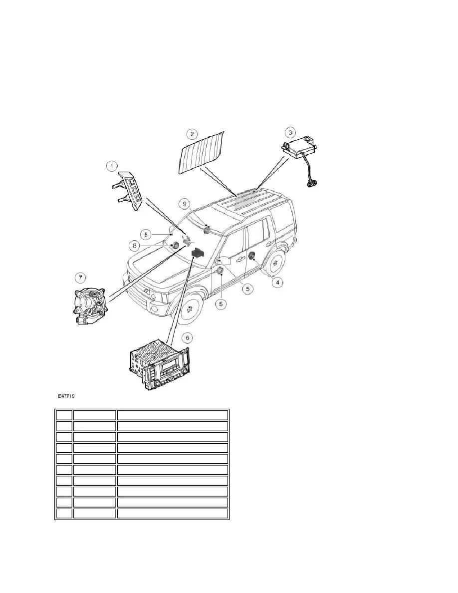 Land Rover Workshop Manuals > LR3/Disco 3 > 415-01 Audio