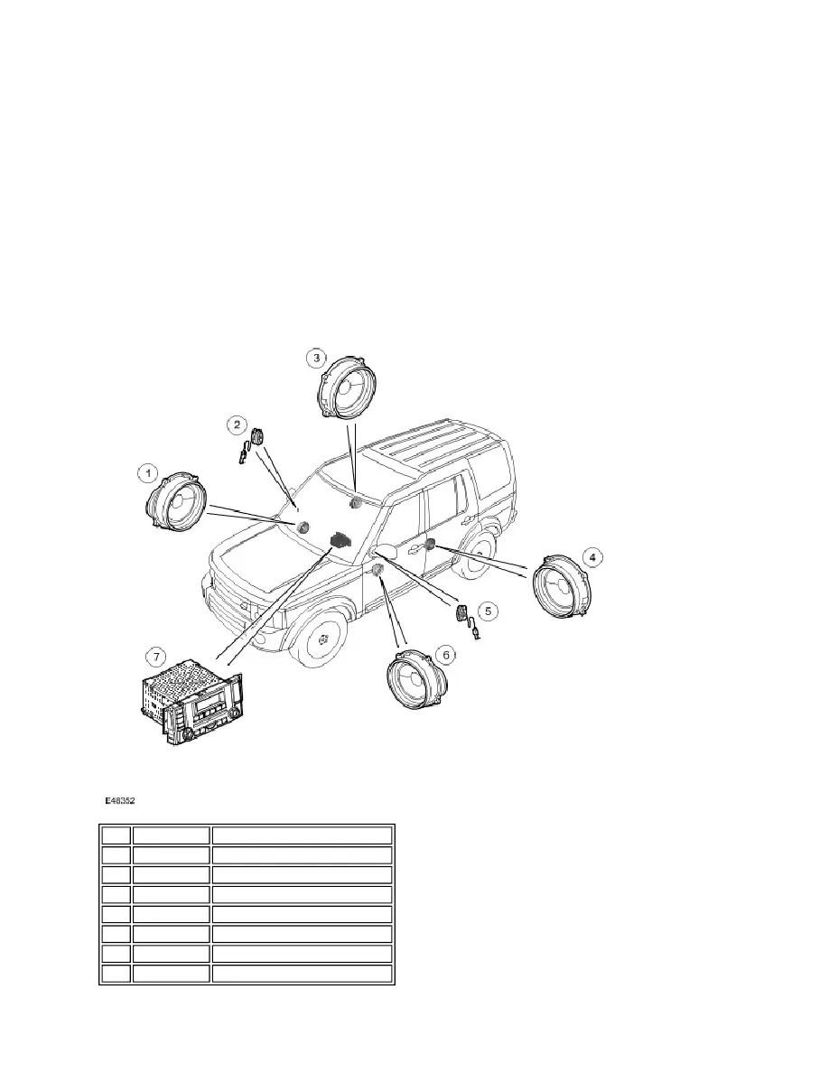Land Rover Workshop Manuals > LR3/Disco 3 > 415-03