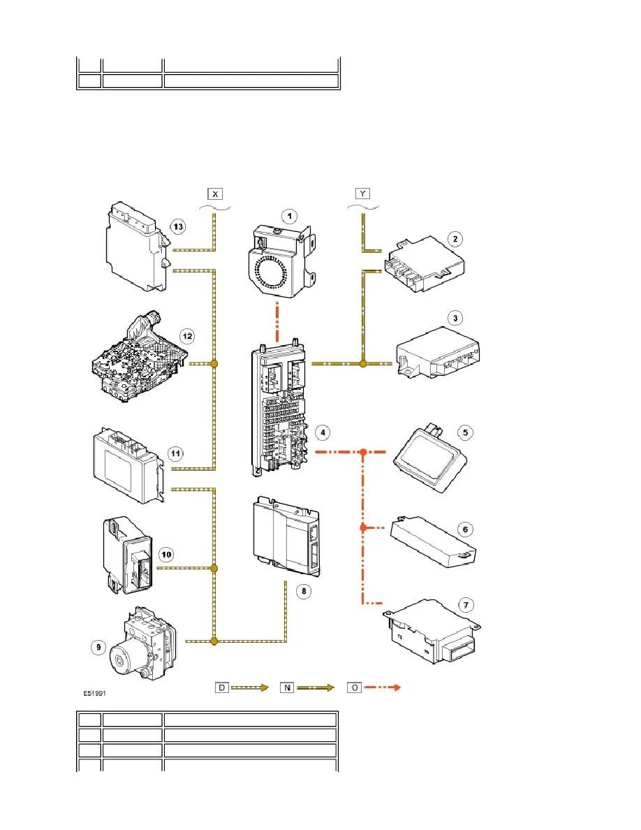 Land Rover Workshop Manuals > LR3/Disco 3 > 418-00 Module