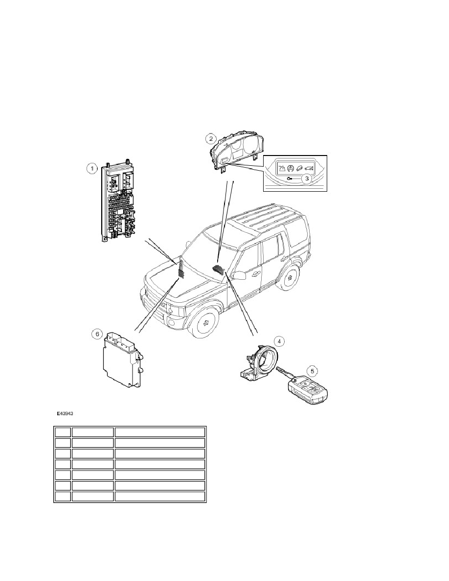 Land Rover Workshop Manuals > LR3/Disco 3 > 419-01B Anti