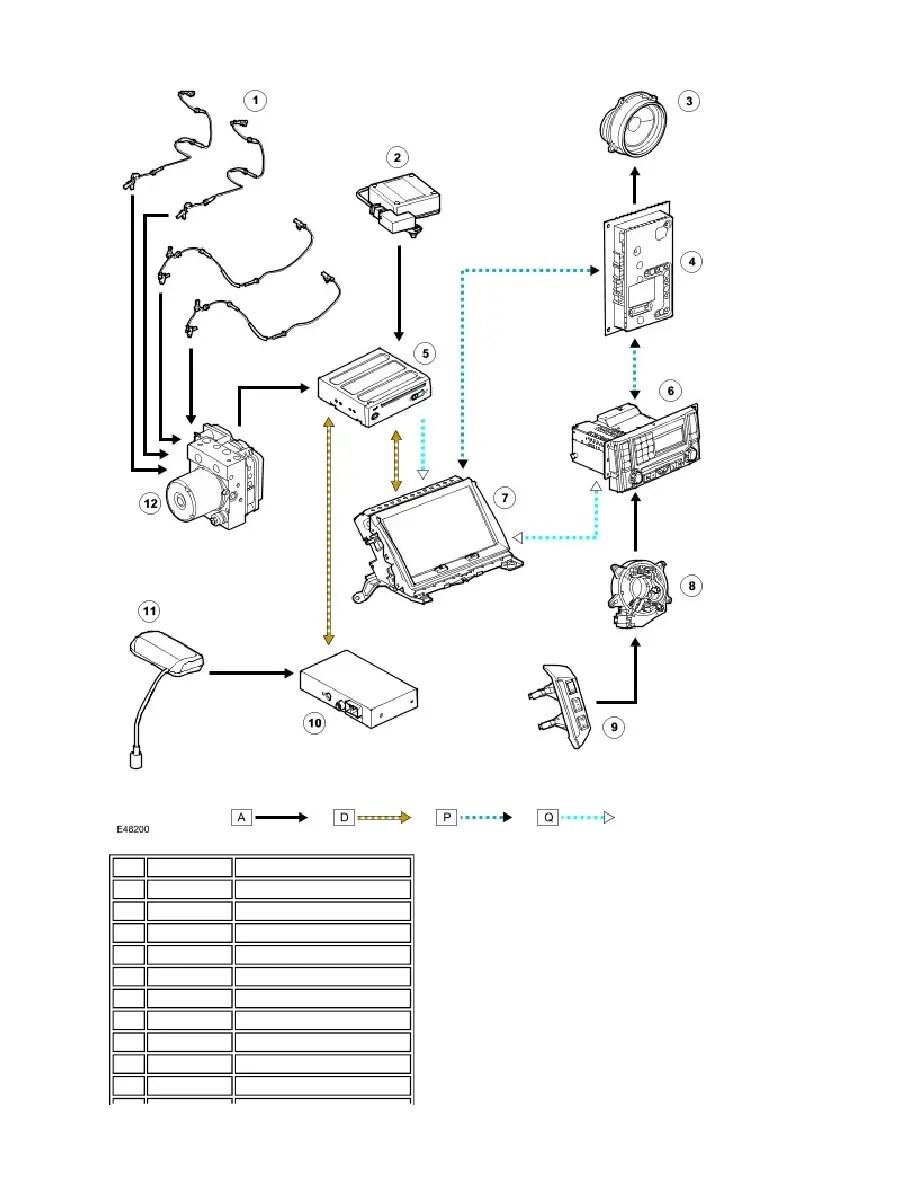 Land Rover Workshop Manuals > LR3/Disco 3 > 419-07