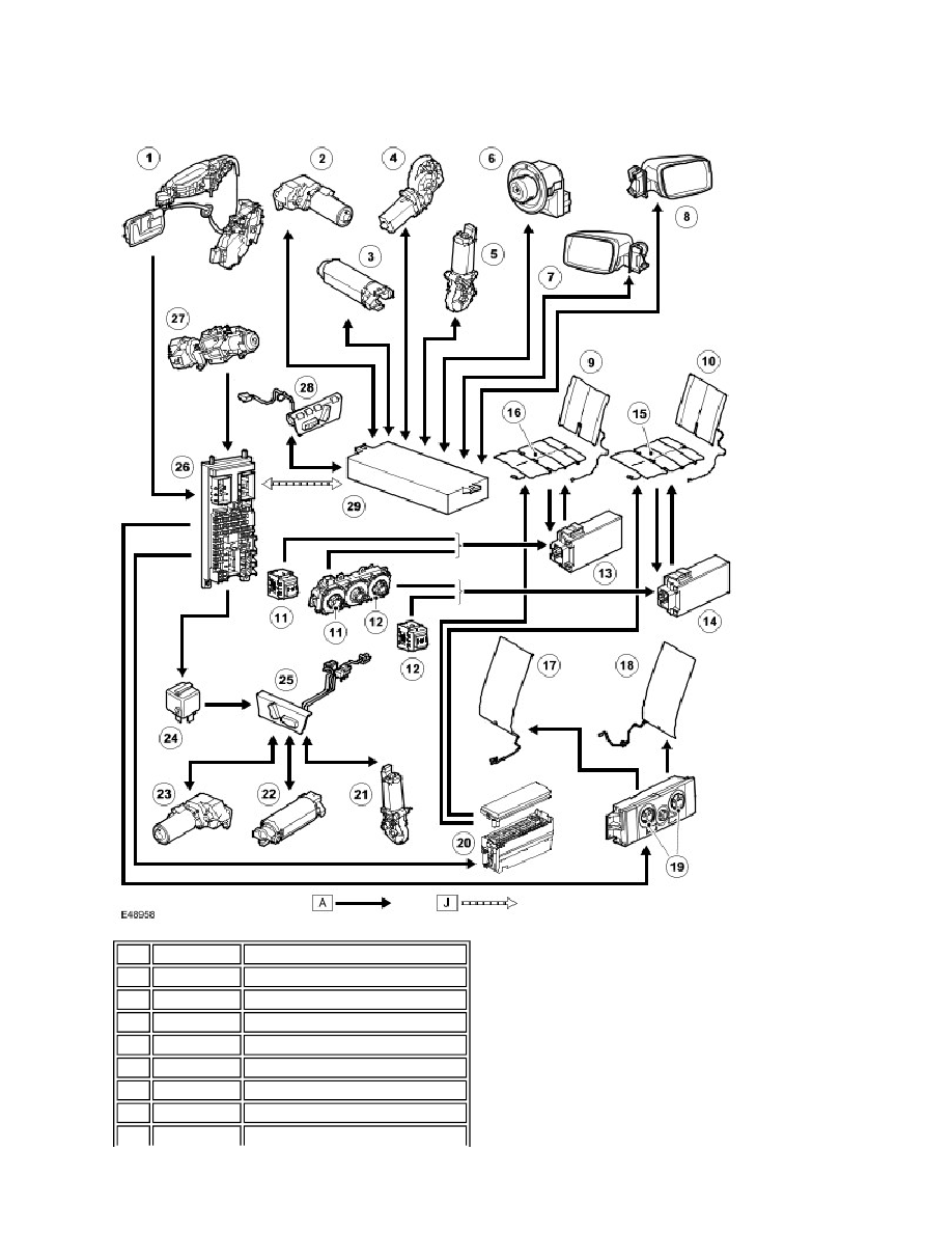 Land Rover Workshop Manuals > LR3/Disco 3 > 501-10 Seating