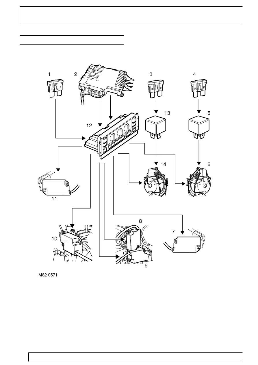 Land Rover Workshop Manuals > Range Rover P38 > 80