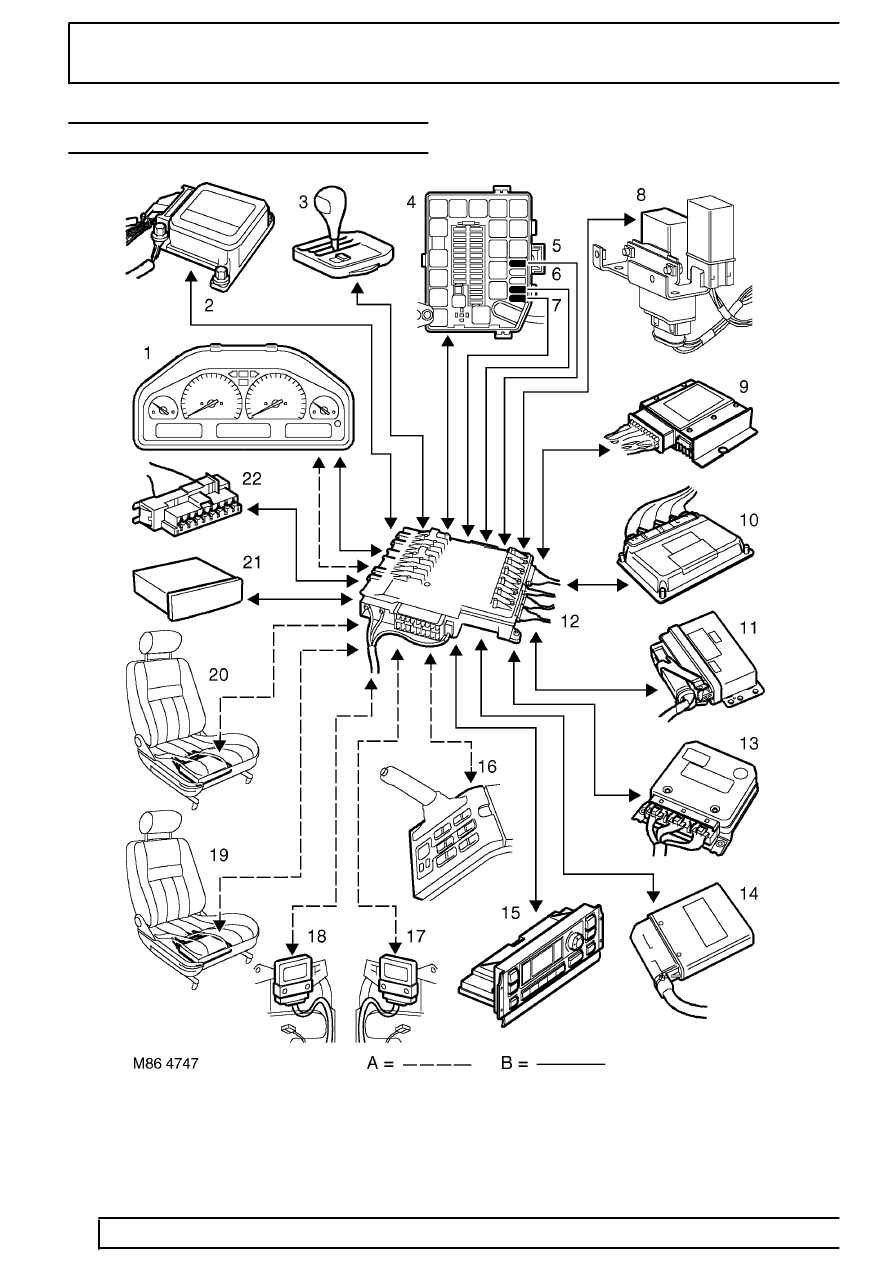 [DIAGRAM] Land Rover Discovery 1 Stereo Wiring Diagram