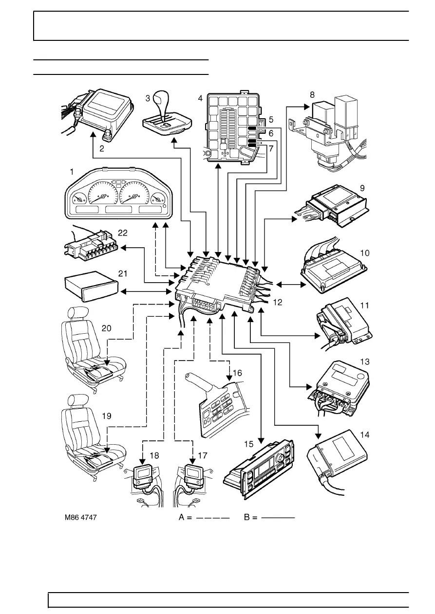 hight resolution of wiring diagram range rover p38 wiring diagrams bibwiring diagram range rover p38 schematic diagram database range