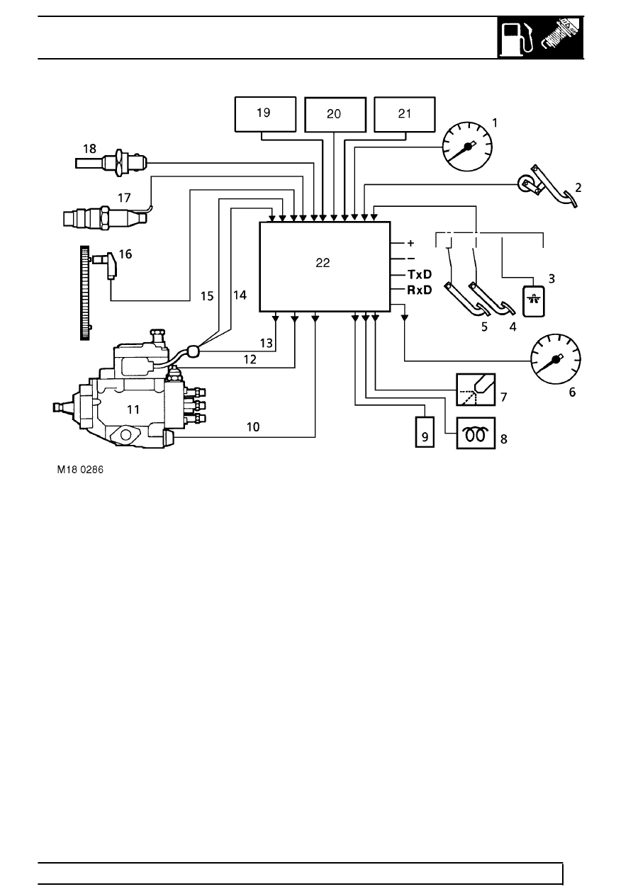 related with range rover p38 relay diagram