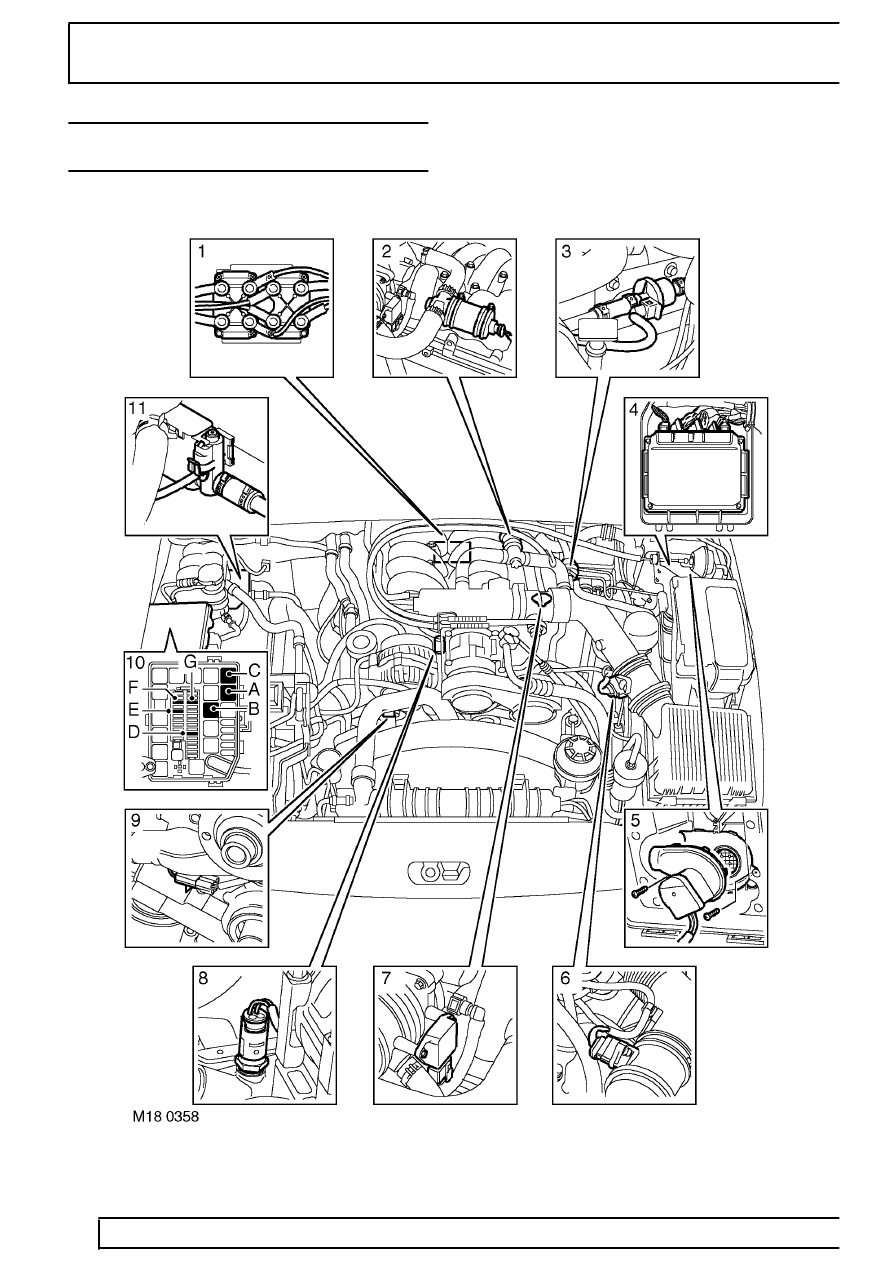 Land Rover V8 Engine Diagram 2003 Toyota 4Runner Engine