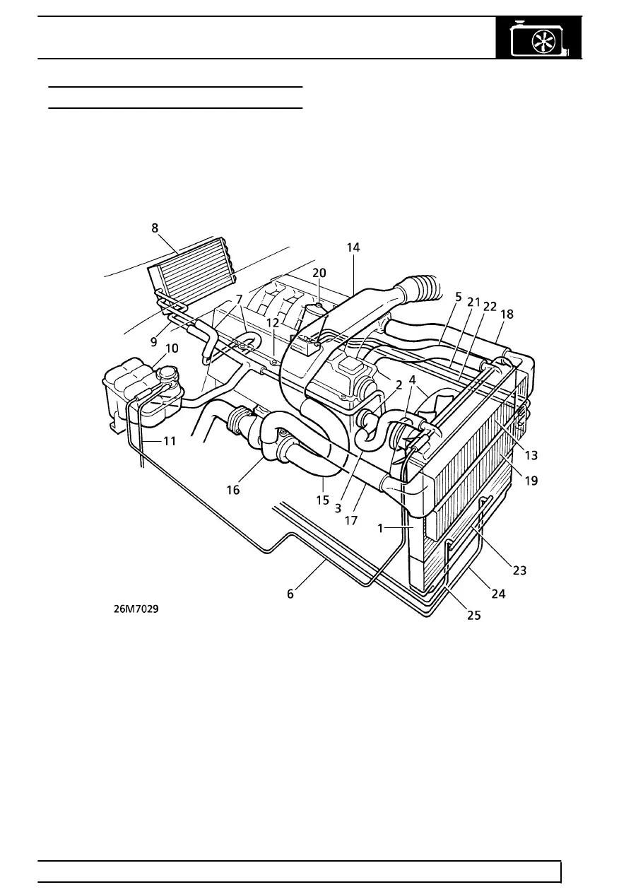 medium resolution of range rover p38 engine diagram wiring diagram centre range rover p38 engine diagram range rover p