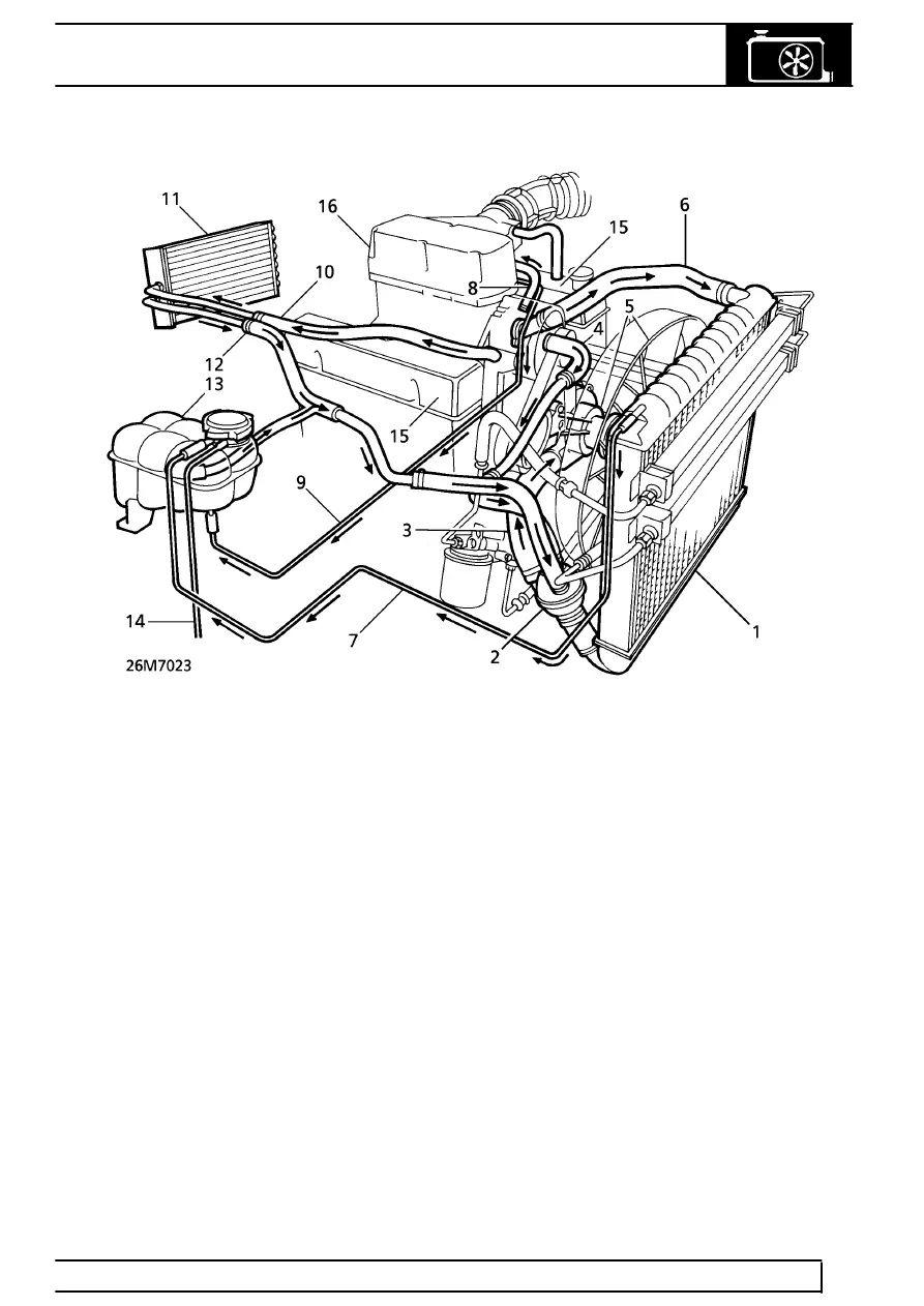 heater coolant diagram