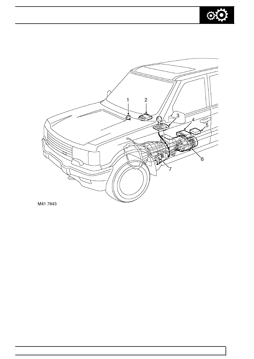 Land Rover Workshop Manuals > Range Rover P38 > 41