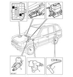 1999 land rover range fuse diagram html imageresizertool com range rover p38 engine diagram [ 893 x 1262 Pixel ]