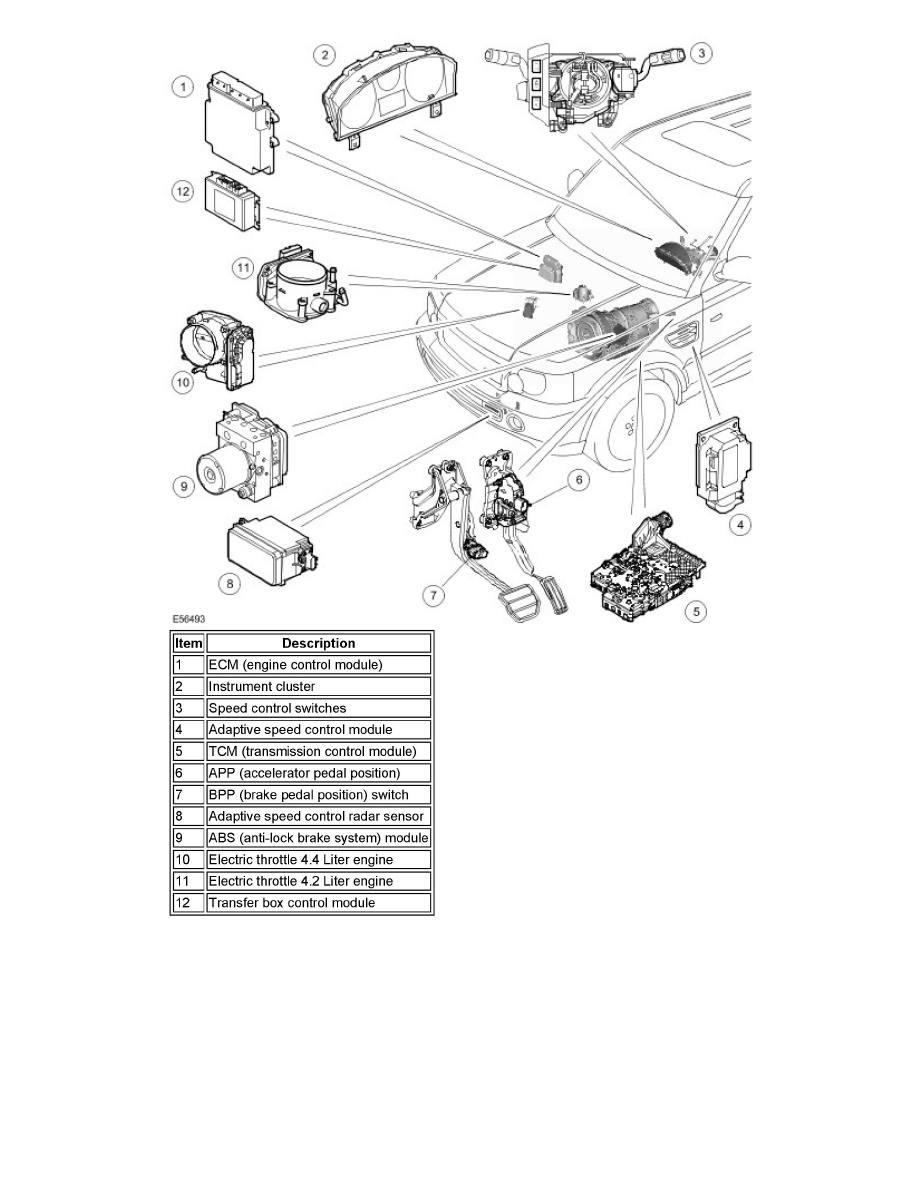 medium resolution of transmission and drivetrain transmission control systems relays and modules transmission and drivetrain relays and modules a t control module