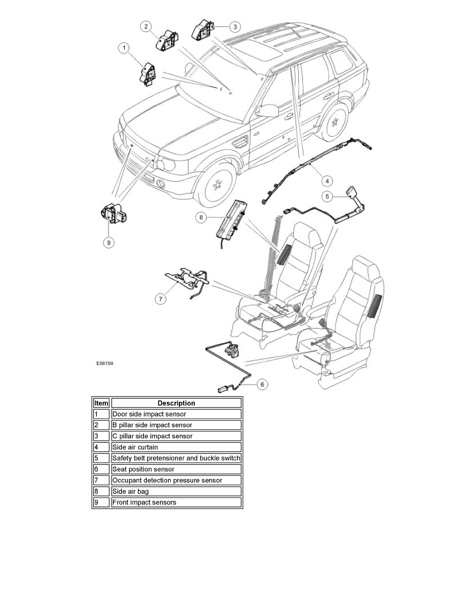 Land Rover Workshop Manuals > Range Rover Sport (LS) V8-4