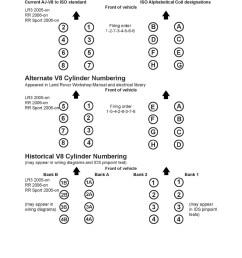 2006 range rover hse fuse diagram [ 918 x 1188 Pixel ]