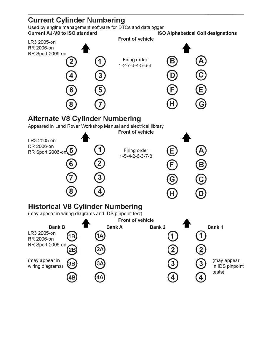 medium resolution of 2006 range rover hse fuse diagram