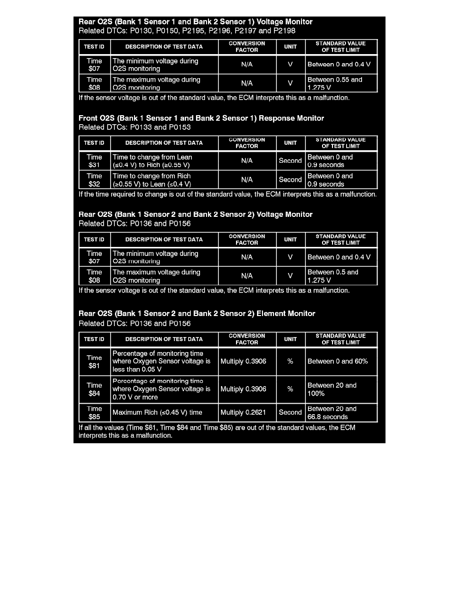 hight resolution of  source bank p2198 findurfamilytree
