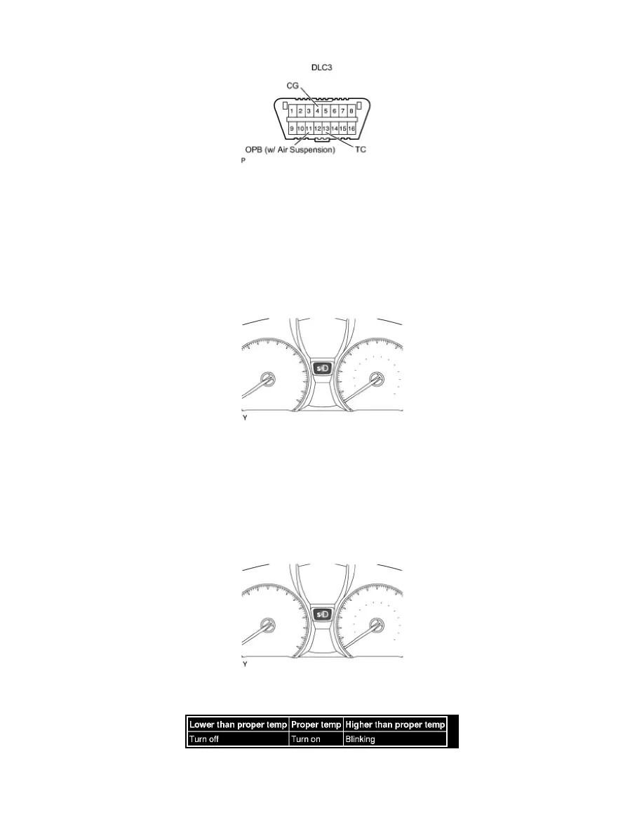Lexus Workshop Manuals > LS 460 AWD V8-4.6L (1UR-FSE