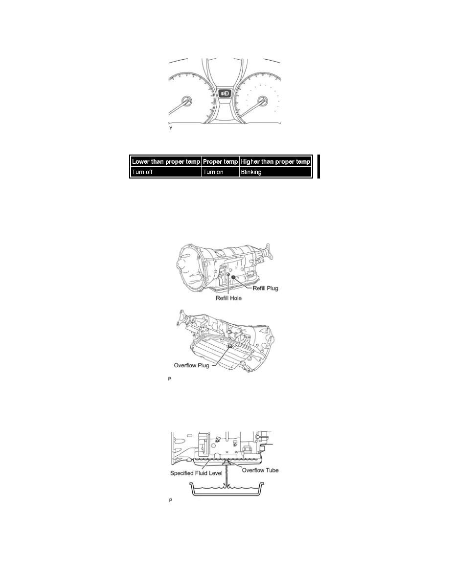 Lexus Workshop Manuals > LS 460 RWD V8-4.6L (1UR-FSE
