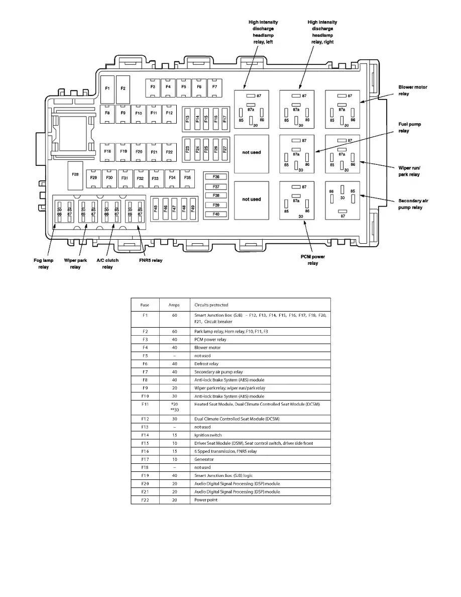 2008 lincoln town car fuse box diagram