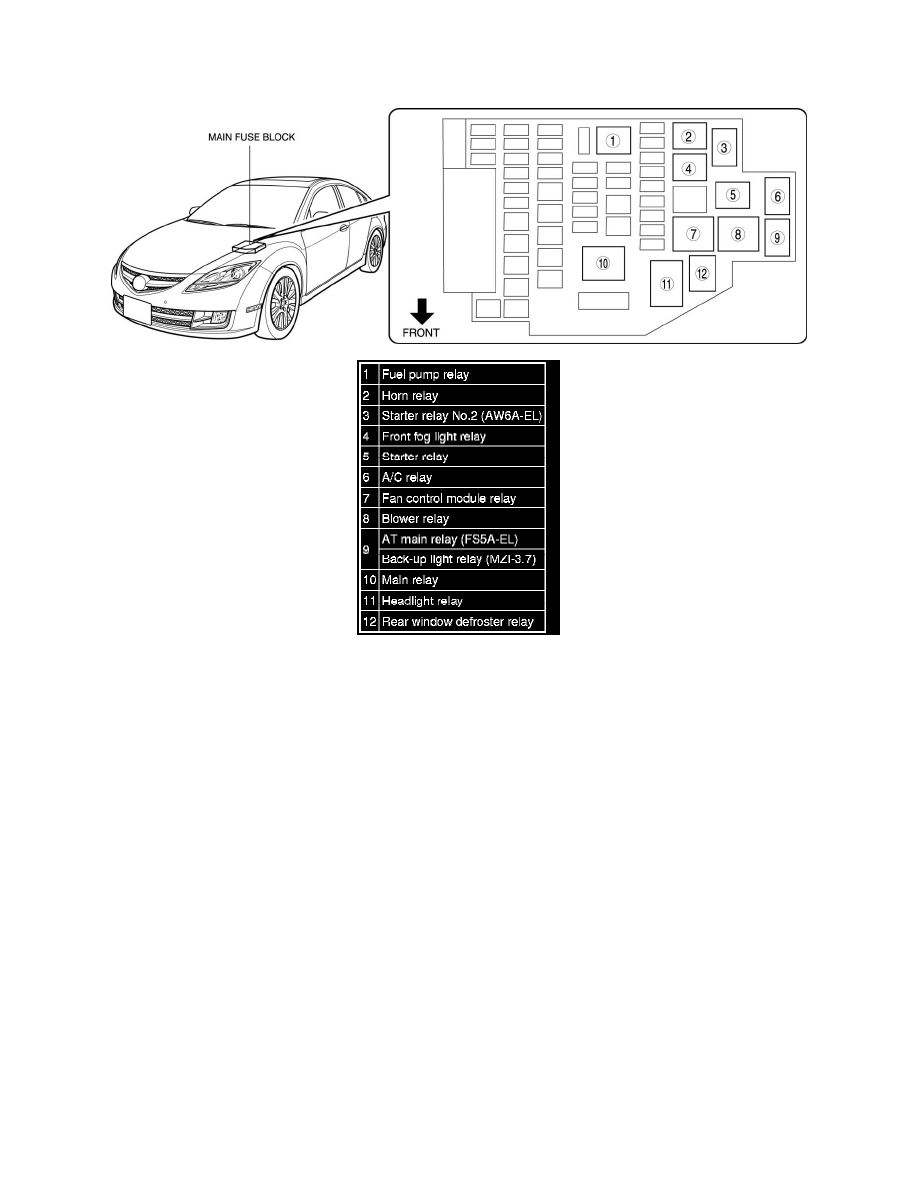 Mazda Workshop Manuals > 6 L4-2.5L (2010) > Relays and