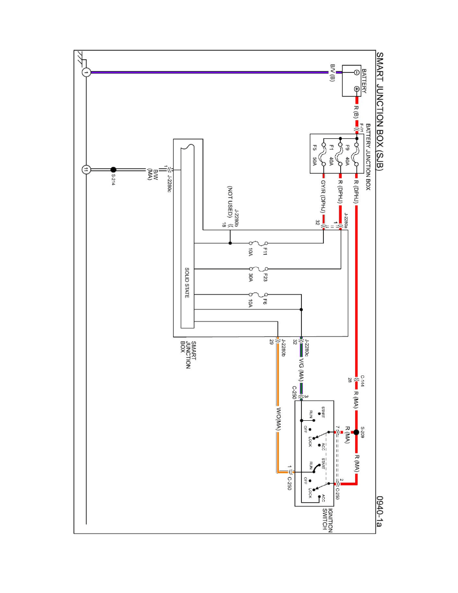 Mazda 3 2008 Fuse Box Diagram, Mazda, Free Engine Image