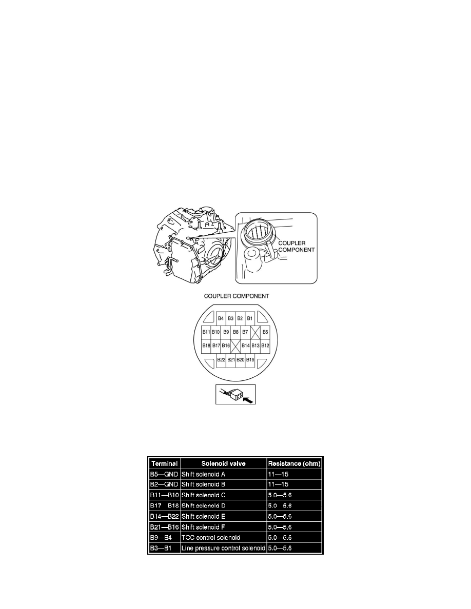 Mazda Workshop Manuals > CX-7 FWD L4-2.3L Turbo (2010