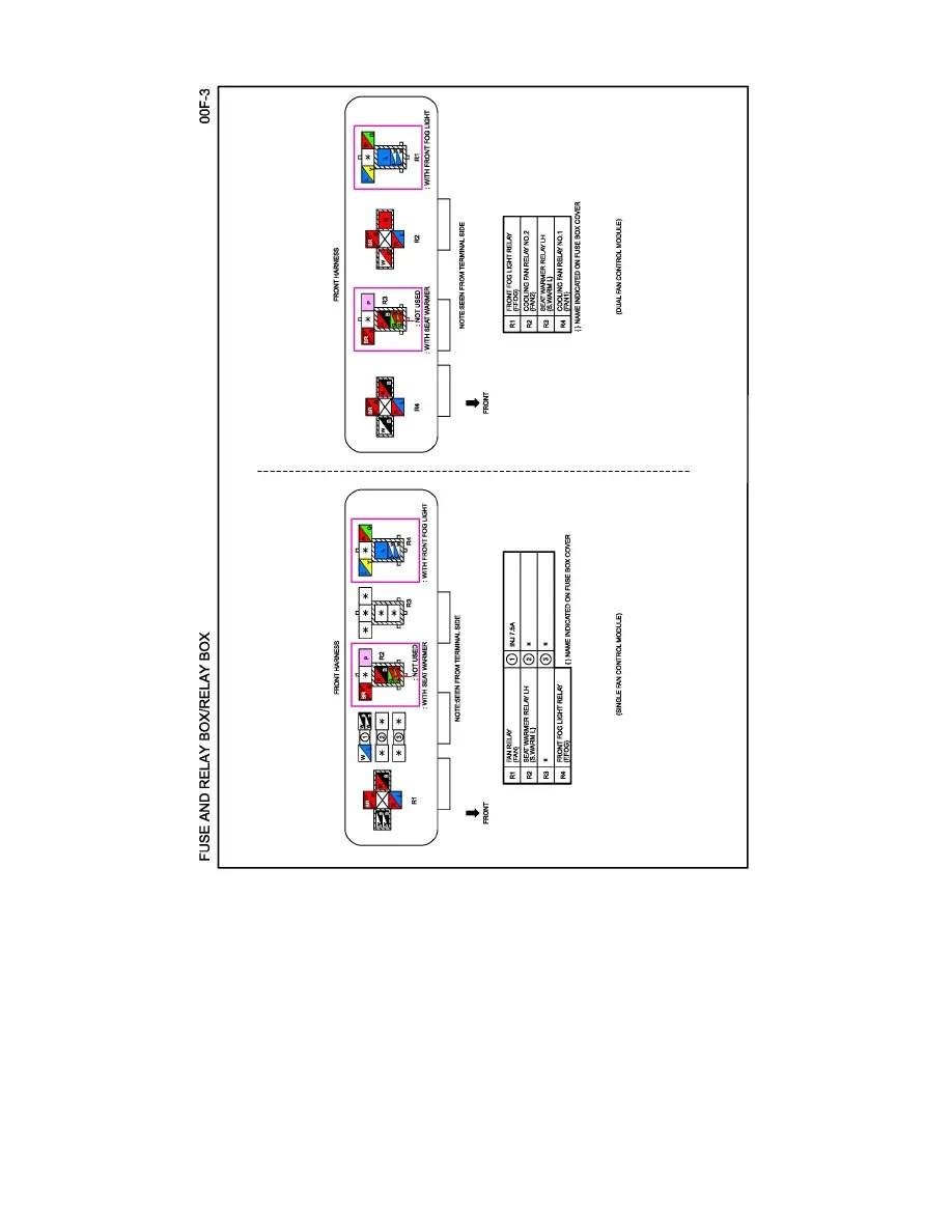 Mazda Workshop Manuals > CX-9 AWD V6-3.7L (2008