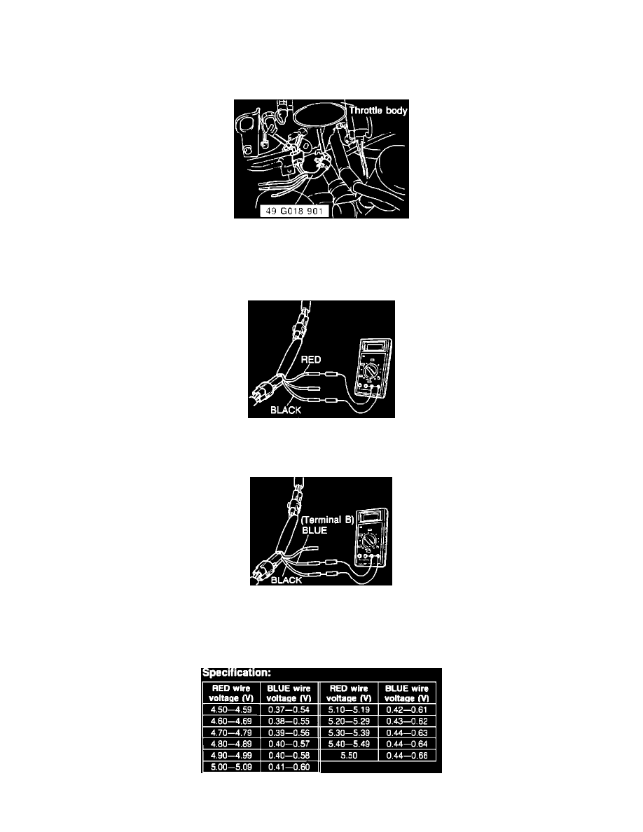 medium resolution of powertrain management computers and control systems sensors and switches computers and control systems throttle position sensor component