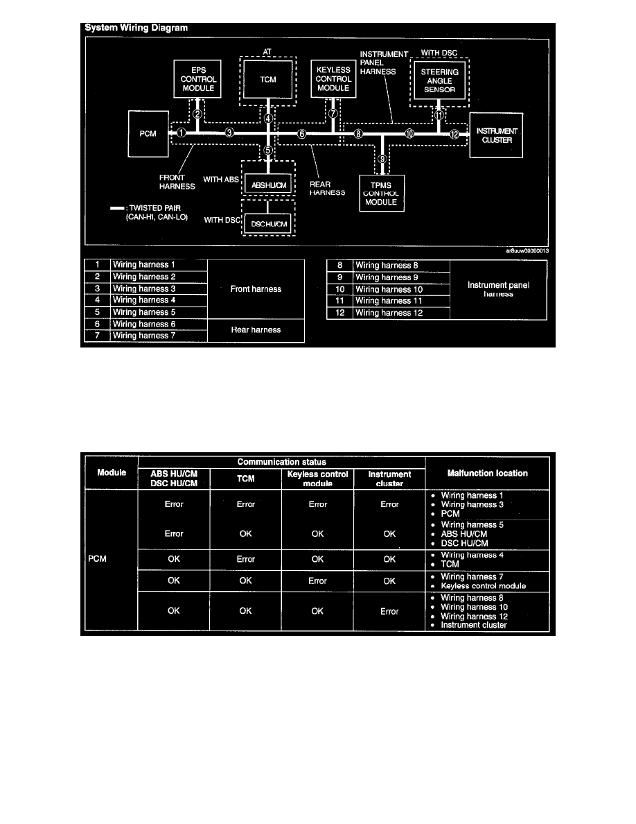 medium resolution of background image system wiring diagram