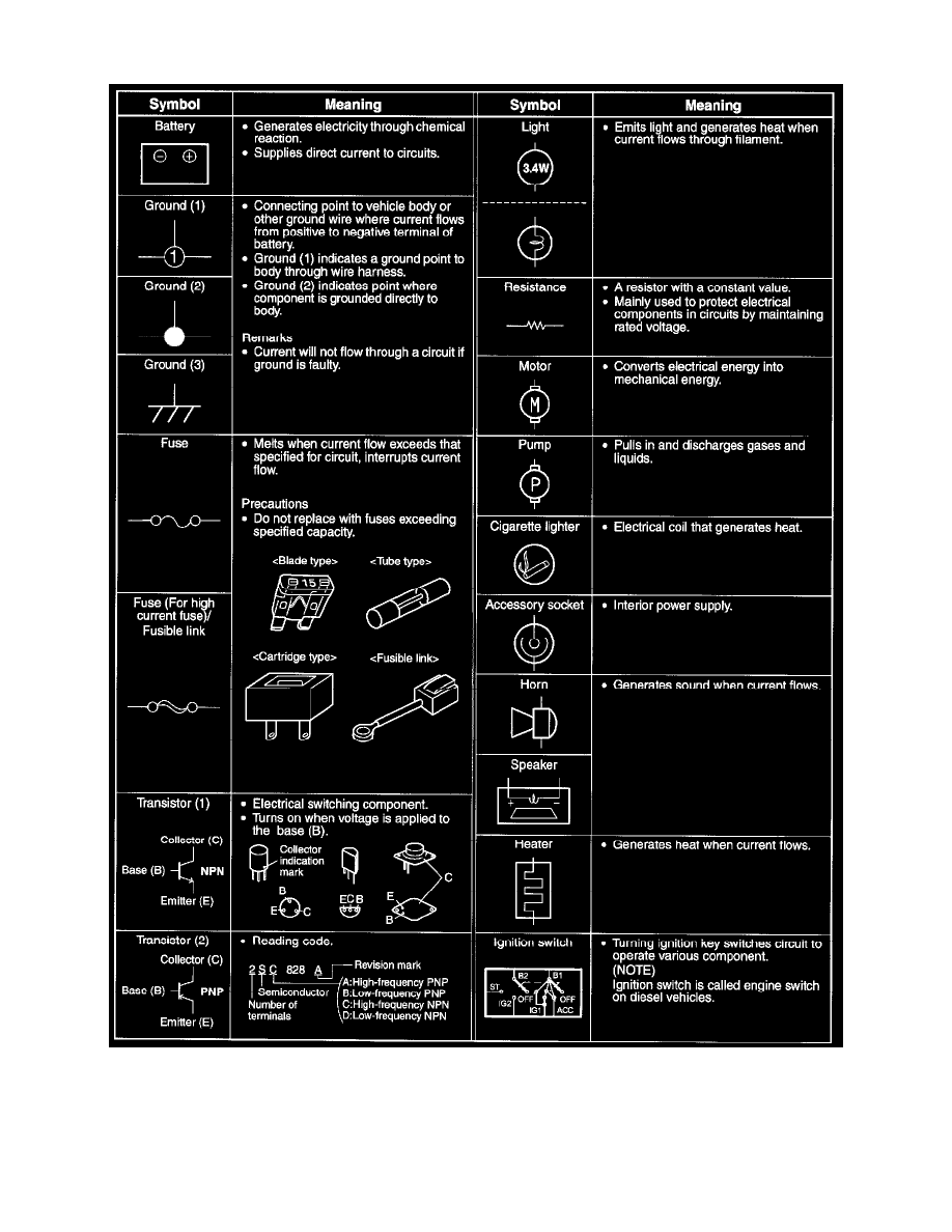 medium resolution of mazda rx8 relay diagram wiring diagram services u2022 mazda rx 7 spirit r mazda
