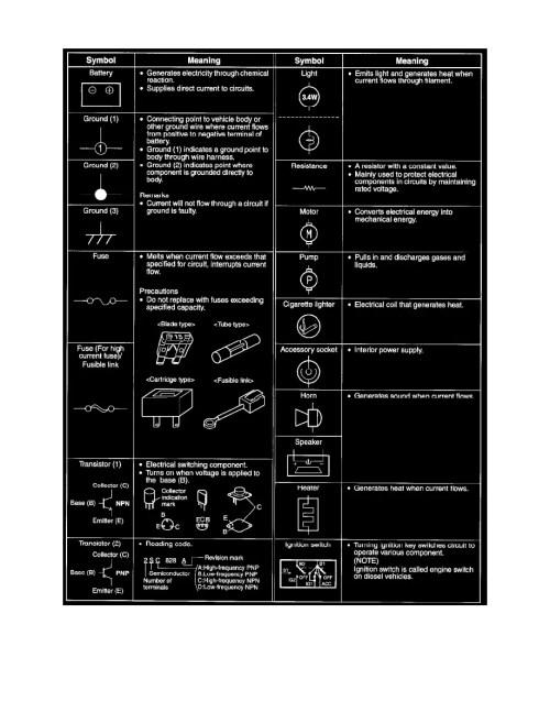 small resolution of mazda rx8 relay diagram wiring diagram services u2022 mazda rx 7 spirit r mazda