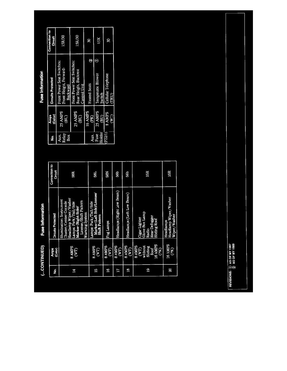 medium resolution of 1984 mercedes 300sd fuse box diagram 1984 mercedes 300d