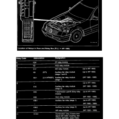1992 Mercedes 500sl Wiring Diagram Guitar Maker Engine Library Relays And Modules Lighting Horns Horn Relay Component Benz Workshop Manuals