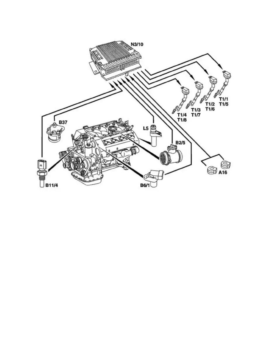 Mercedes Benz Workshop Manuals > CL 600 (215.378) V12-5.8L